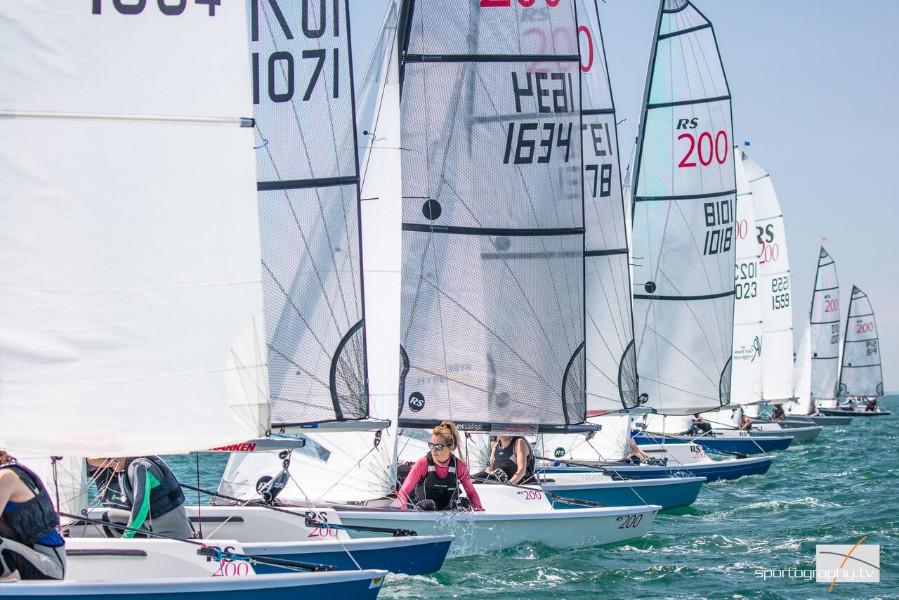 ResultsDetail | RS200 Class Association